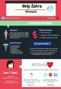 IFL Charity - Help Zahra